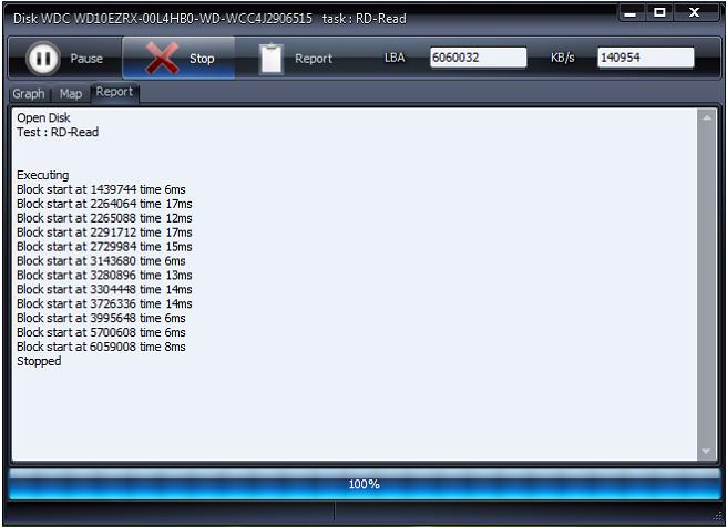 resulto de HDD SCAN